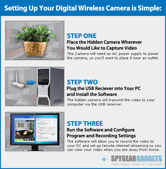 Digital Wireless Plant Hidden Camera Setup
