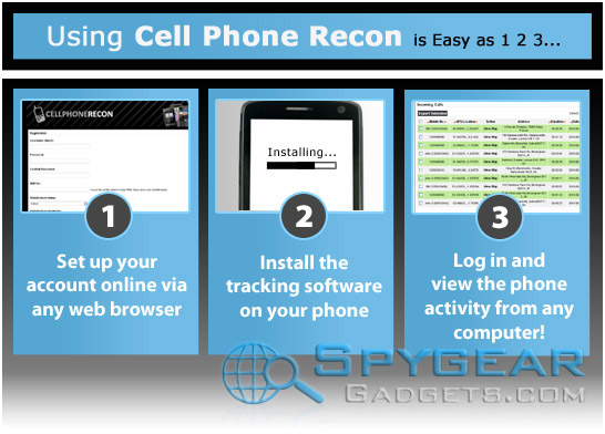How to Use Cell Phone Recon - Easy as 1 2 3