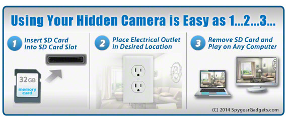 Electrical Outlet Setup
