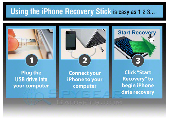 iPhone Recovery Spy Stick